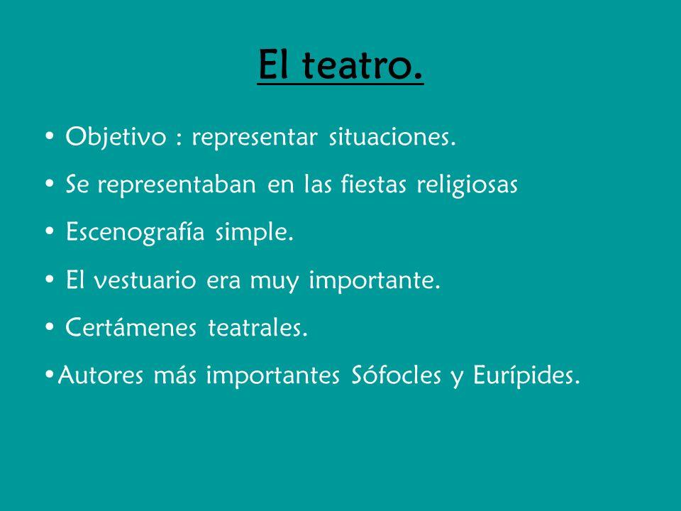 El teatro. • Objetivo : representar situaciones.