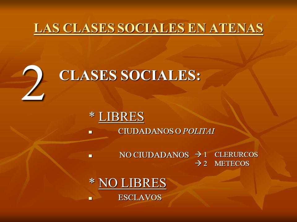 LAS CLASES SOCIALES EN ATENAS