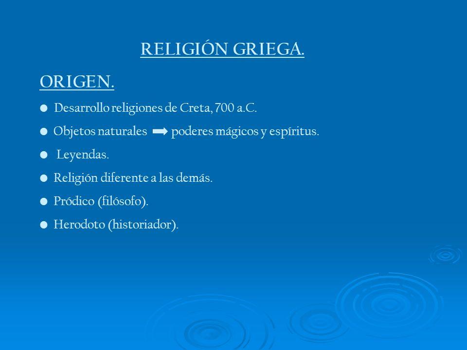 RELIGIÓN GRIEGA. ORIGEN. Desarrollo religiones de Creta, 700 a.C.