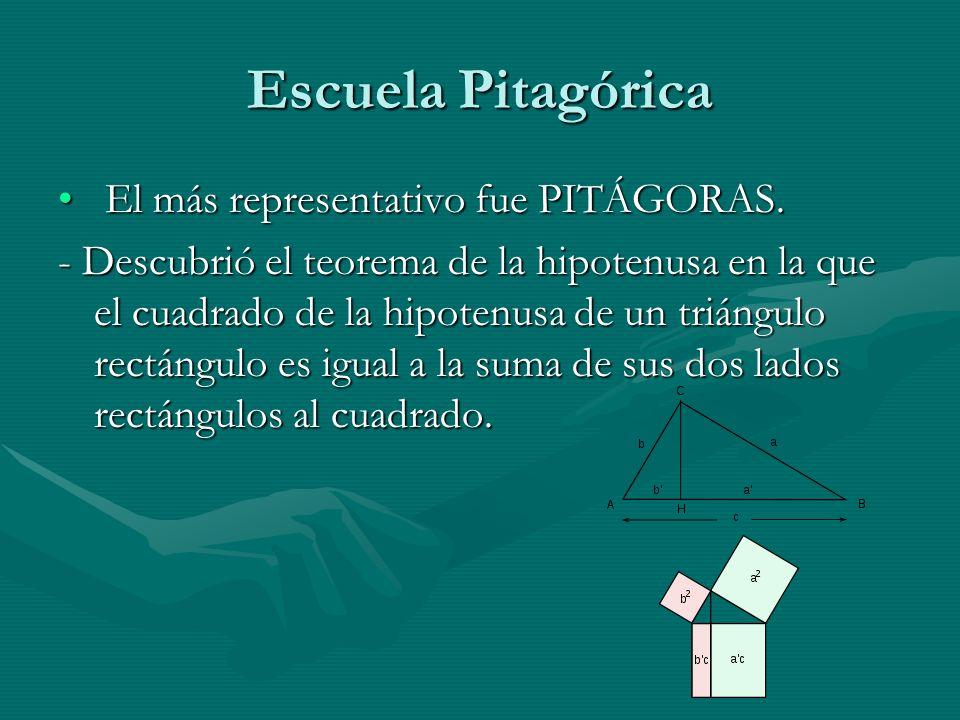 Escuela Pitagórica El más representativo fue PITÁGORAS.