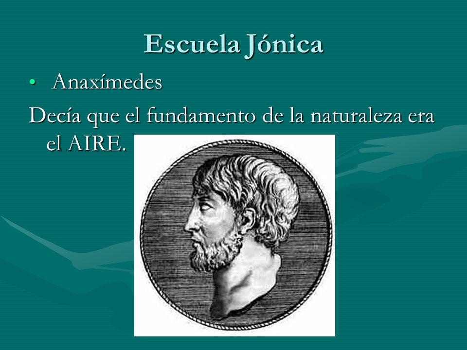 Escuela Jónica Decía que el fundamento de la naturaleza era el AIRE.
