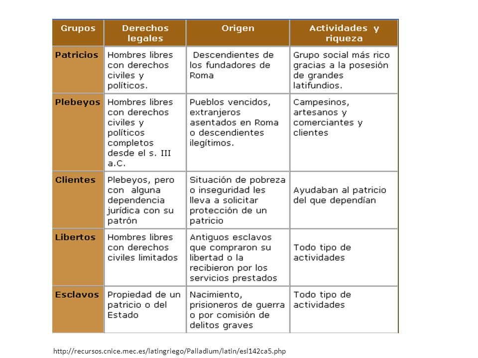 http://recursos. cnice. mec. es/latingriego/Palladium/latin/esl142ca5