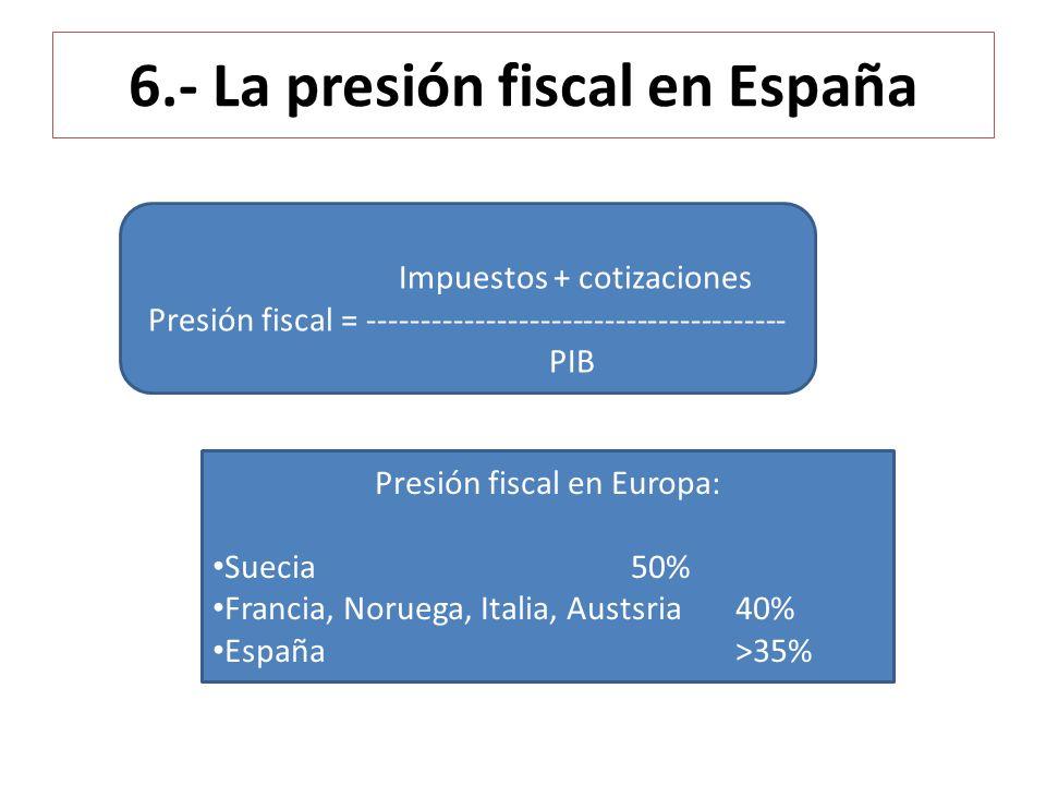 6.- La presión fiscal en España