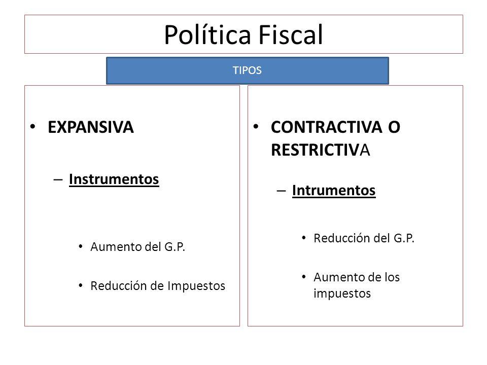 Política Fiscal EXPANSIVA CONTRACTIVA O RESTRICTIVA Instrumentos