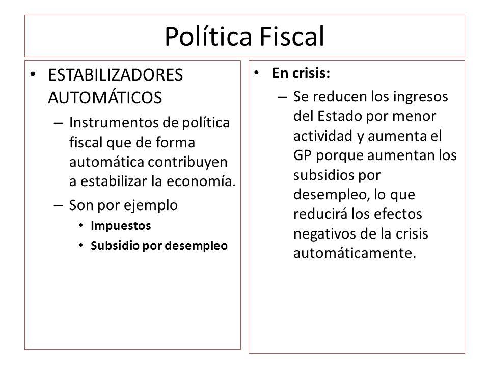 Política Fiscal ESTABILIZADORES AUTOMÁTICOS En crisis: