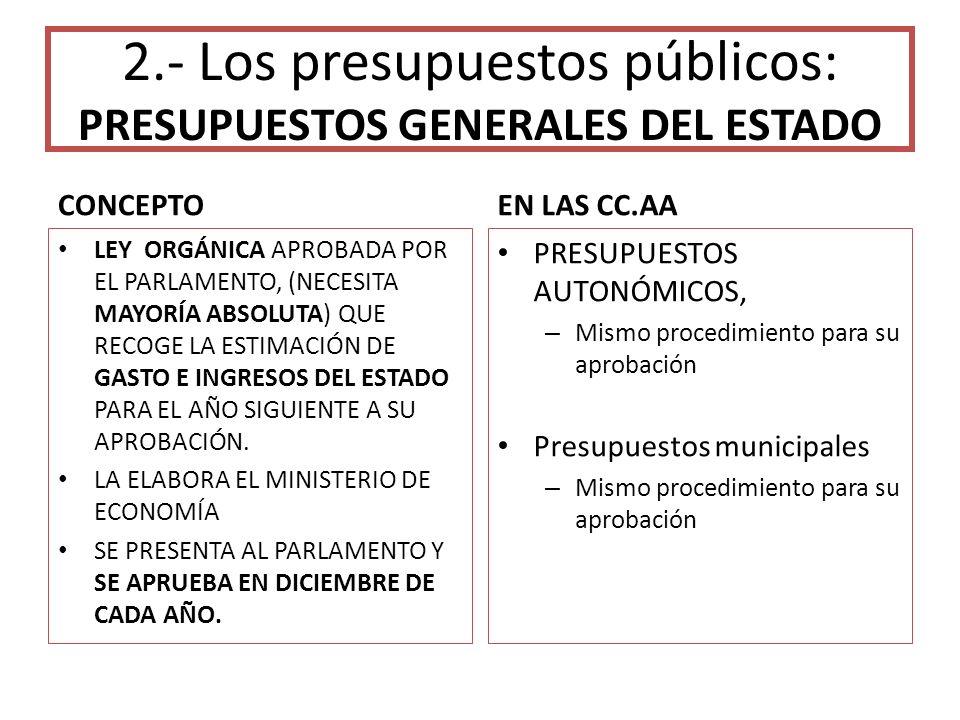 2.- Los presupuestos públicos: PRESUPUESTOS GENERALES DEL ESTADO