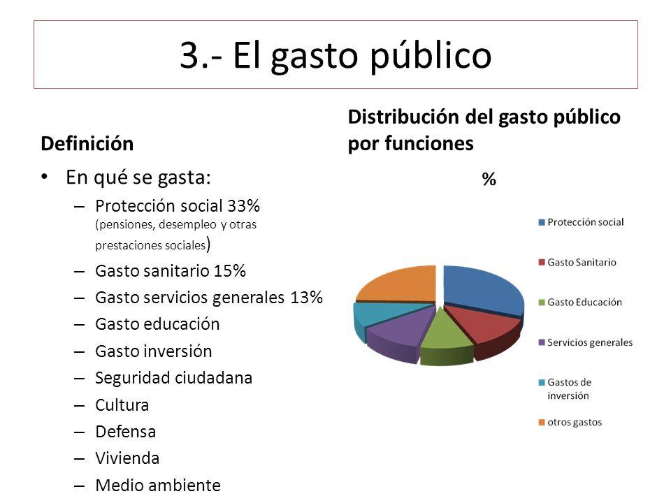 3.- El gasto público Distribución del gasto público por funciones