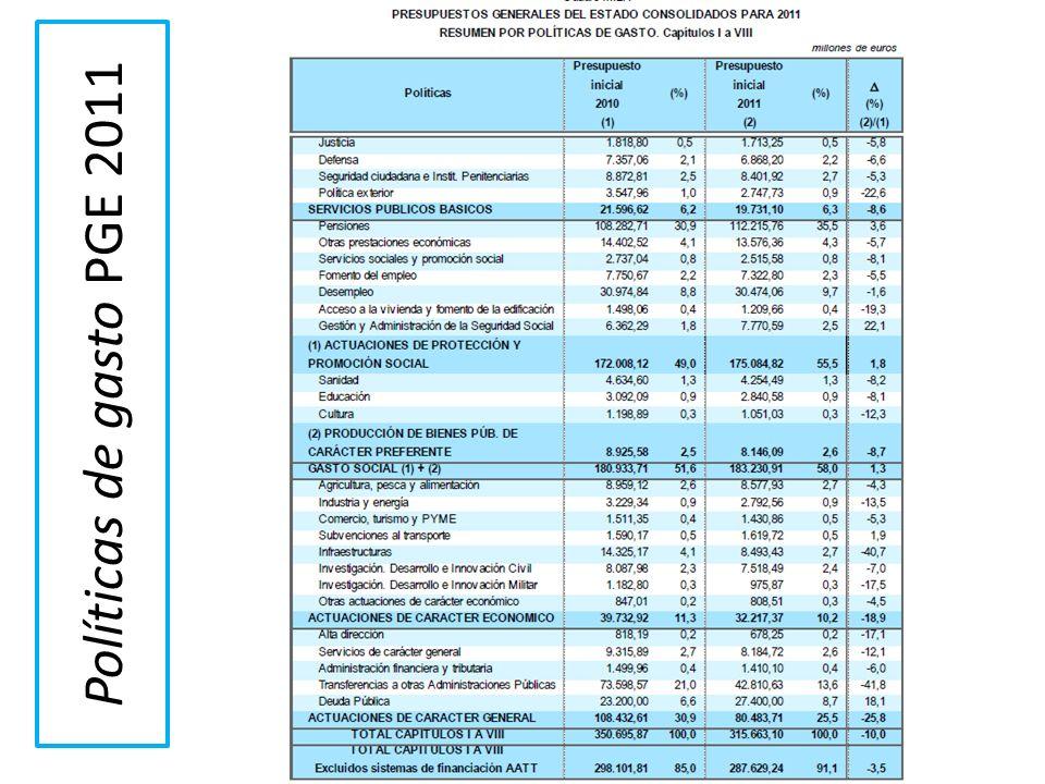Políticas de gasto PGE 2011
