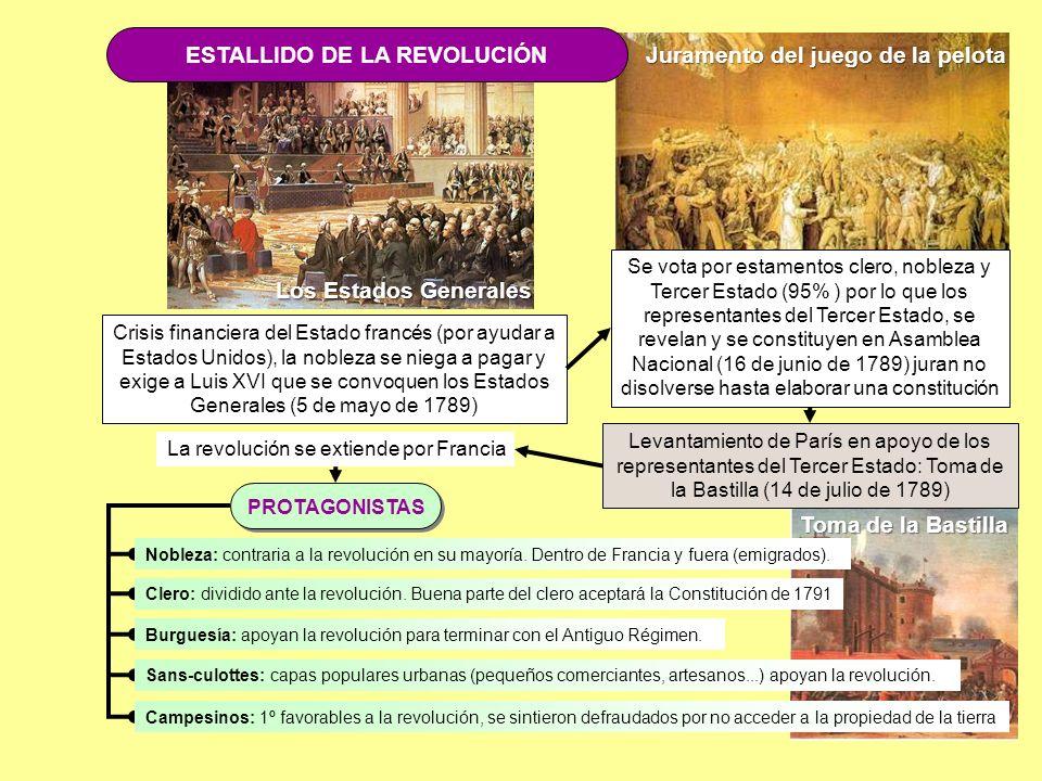 ESTALLIDO DE LA REVOLUCIÓN