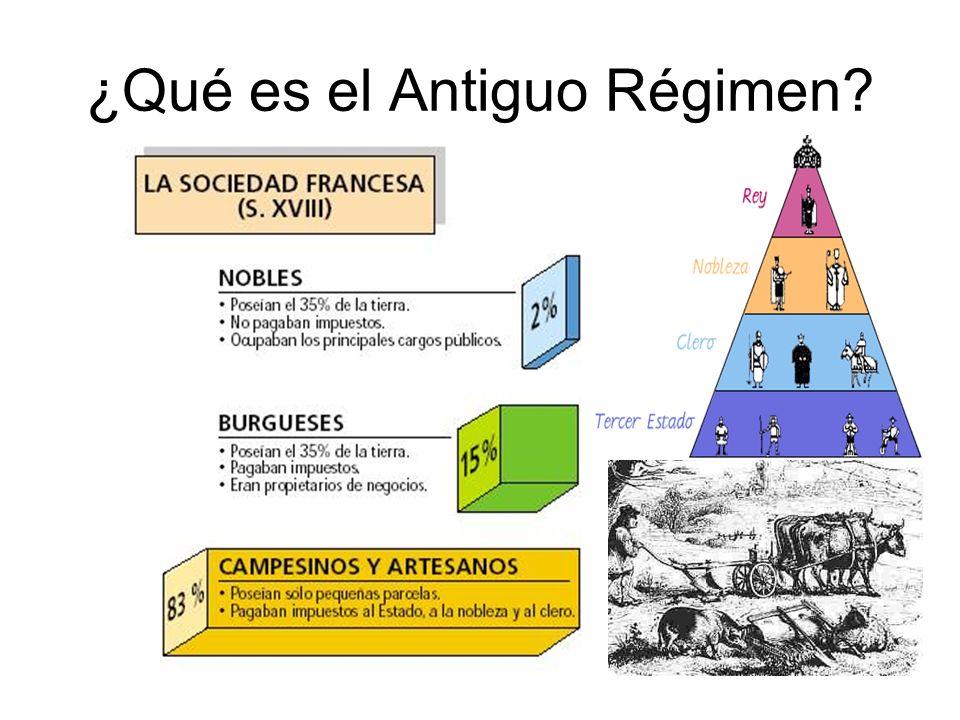 ¿Qué es el Antiguo Régimen