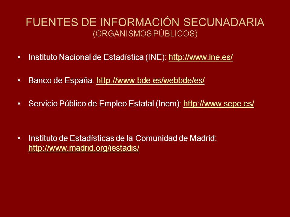 FUENTES DE INFORMACIÓN SECUNADARIA (ORGANISMOS PÚBLICOS)