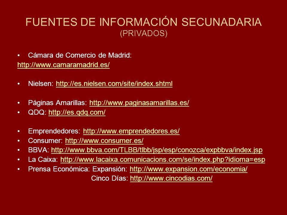 FUENTES DE INFORMACIÓN SECUNADARIA (PRIVADOS)