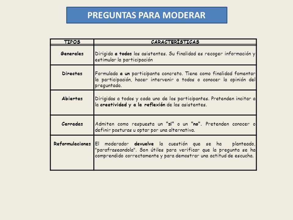 PREGUNTAS PARA MODERAR