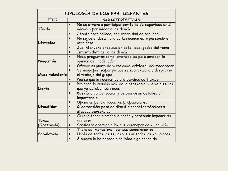 TIPOLOGÍA DE LOS PARTICIPANTES