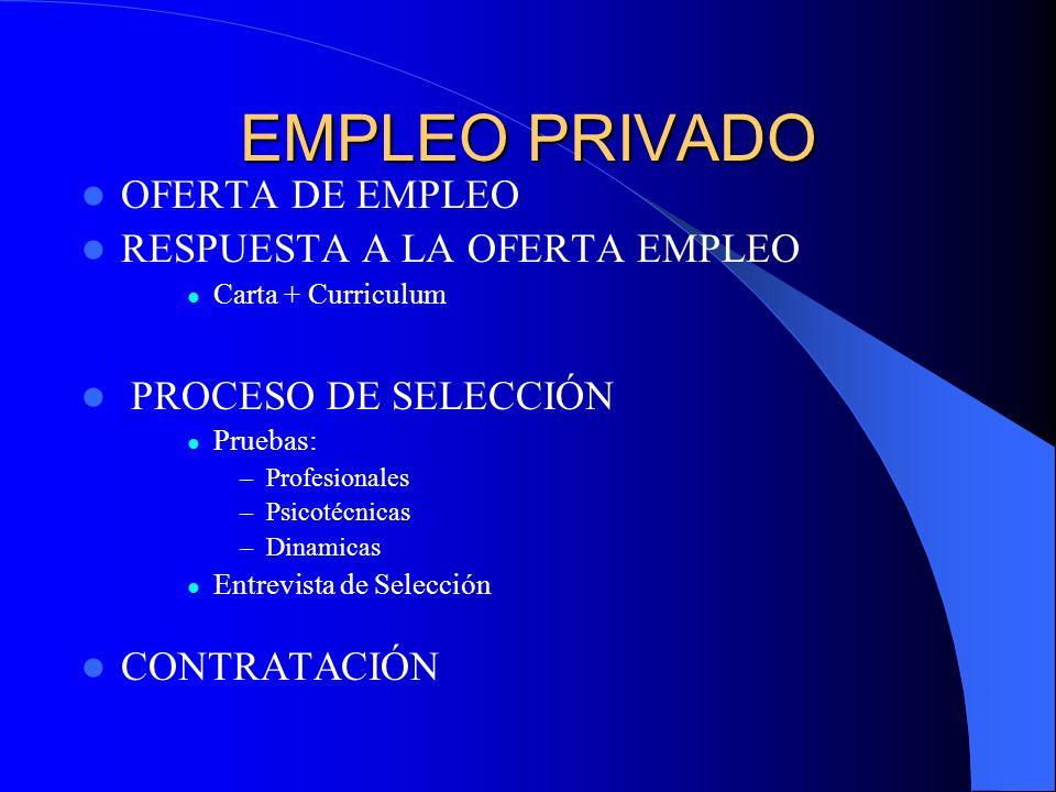 EMPLEO PRIVADO OFERTA DE EMPLEO RESPUESTA A LA OFERTA EMPLEO
