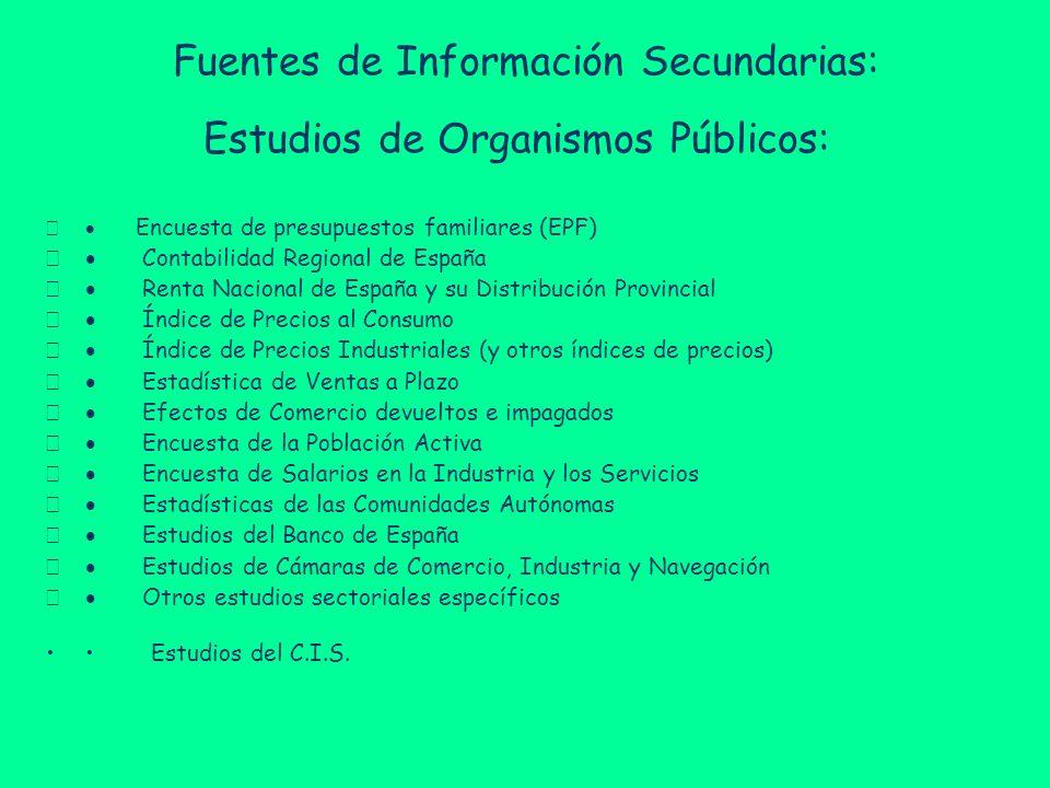 Fuentes de Información Secundarias: Estudios de Organismos Públicos: