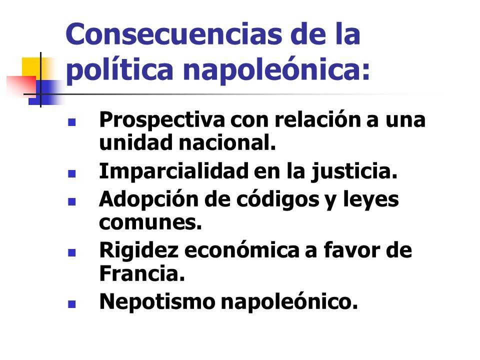 Consecuencias de la política napoleónica: