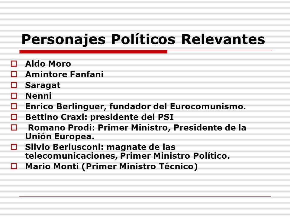 Personajes Políticos Relevantes