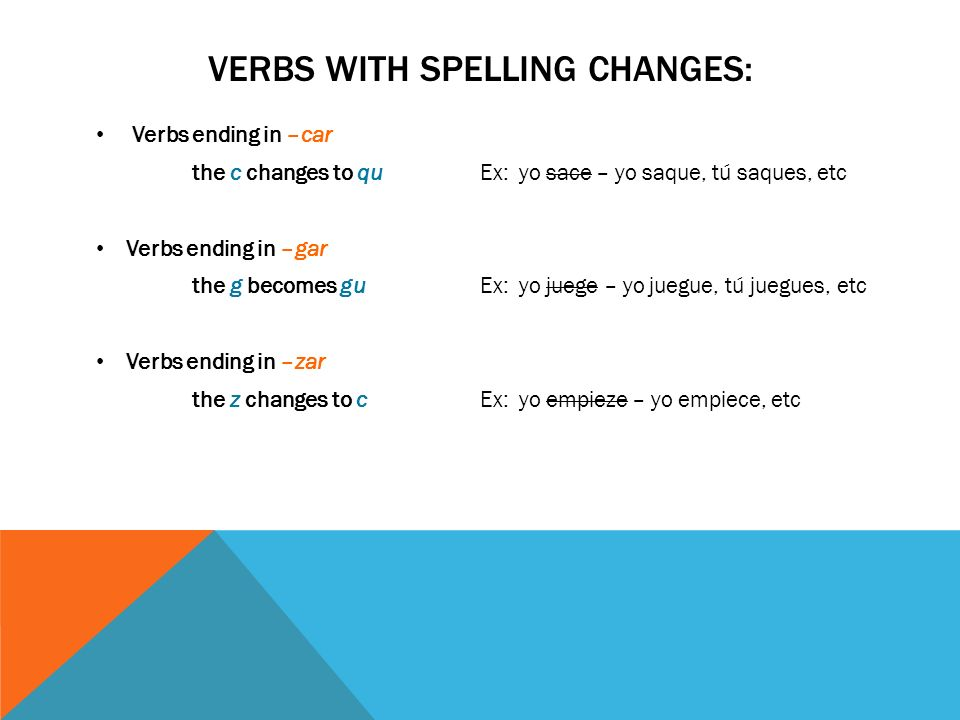 VERBS WITH SPELLING CHANGES: