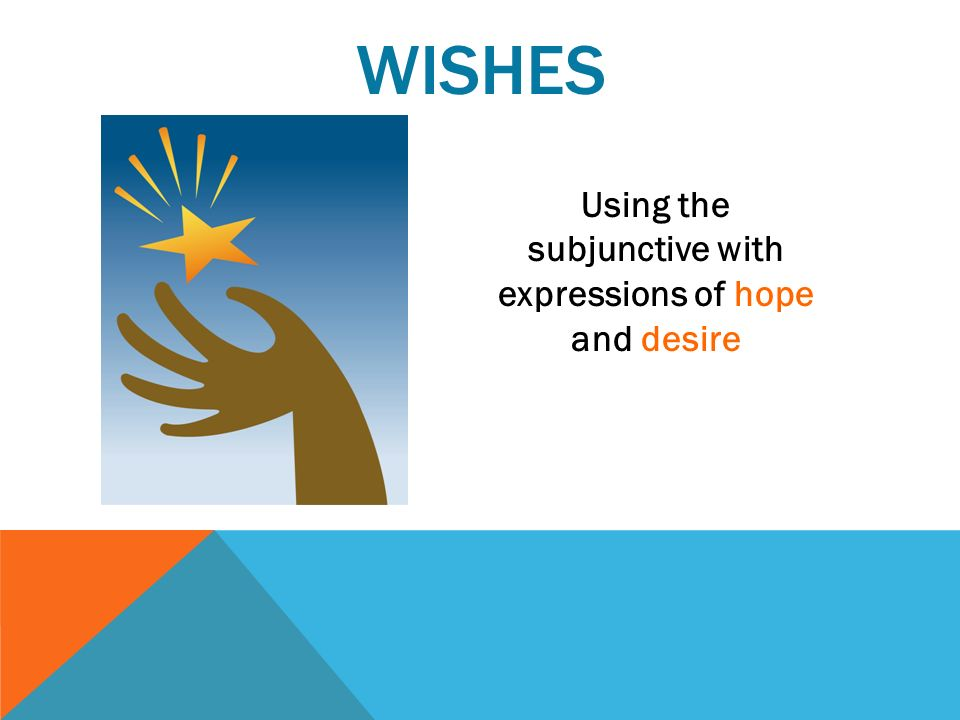 Using the subjunctive with expressions of hope and desire