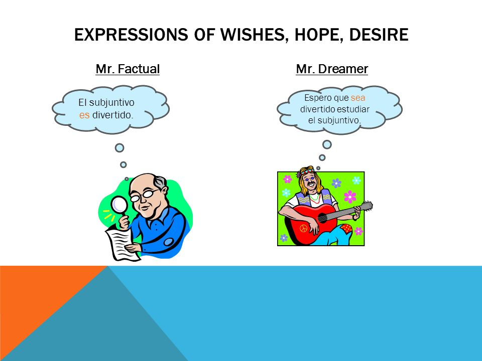 EXPRESSIONS OF WISHES, HOPE, DESIRE