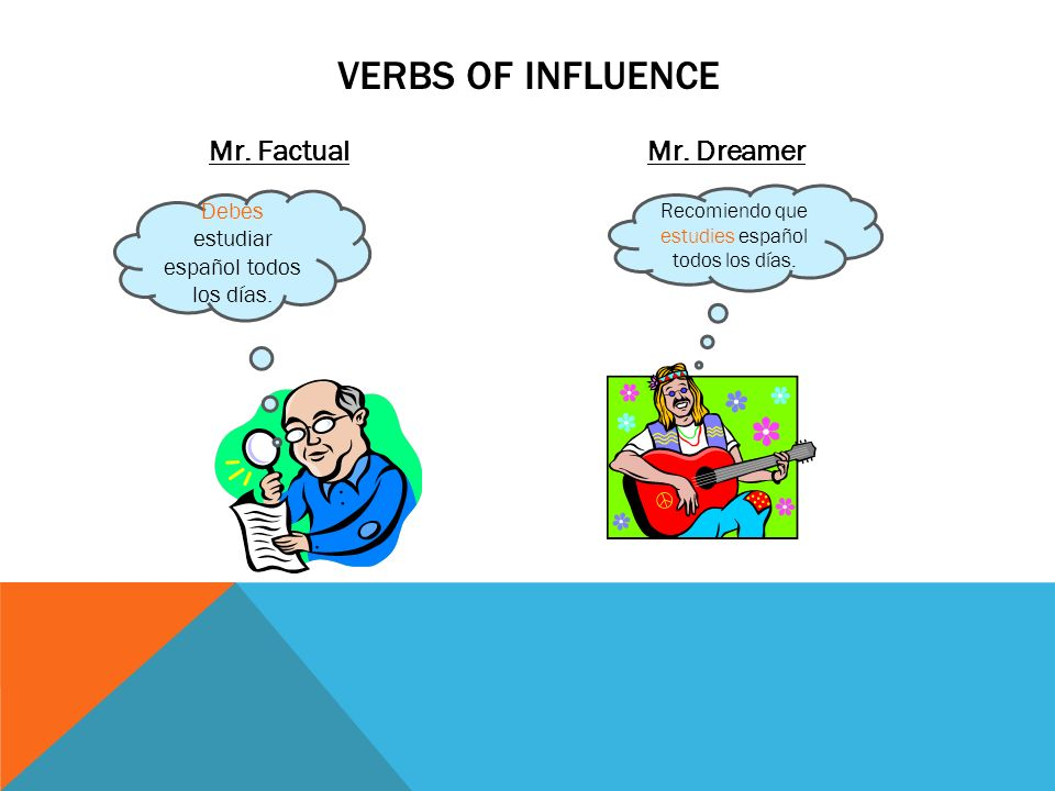 VERBS OF INFLUENCE Mr. Factual Mr. Dreamer
