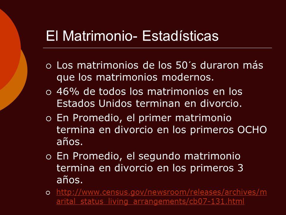 El Matrimonio- Estadísticas