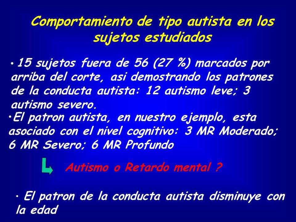 Comportamiento de tipo autista en los sujetos estudiados