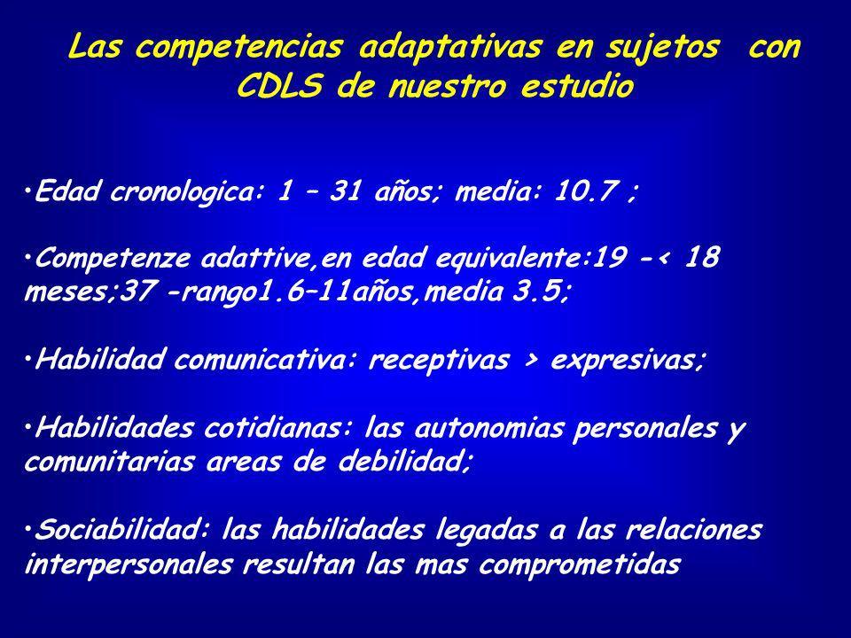 Las competencias adaptativas en sujetos con CDLS de nuestro estudio
