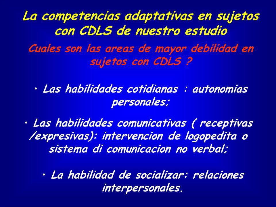 La competencias adaptativas en sujetos con CDLS de nuestro estudio