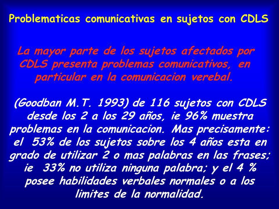 Problematicas comunicativas en sujetos con CDLS
