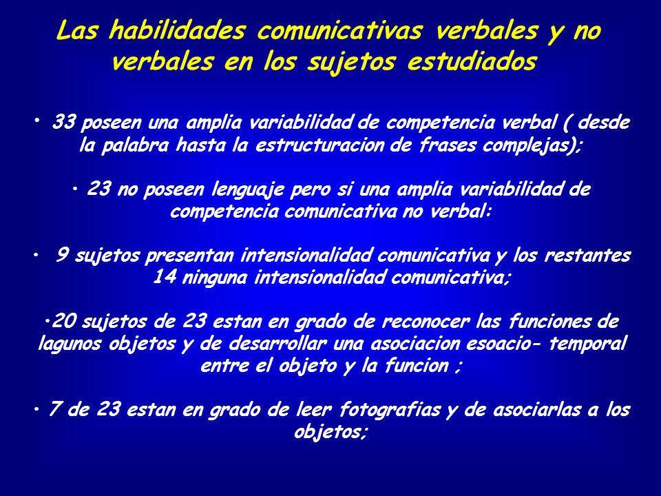 Las habilidades comunicativas verbales y no verbales en los sujetos estudiados