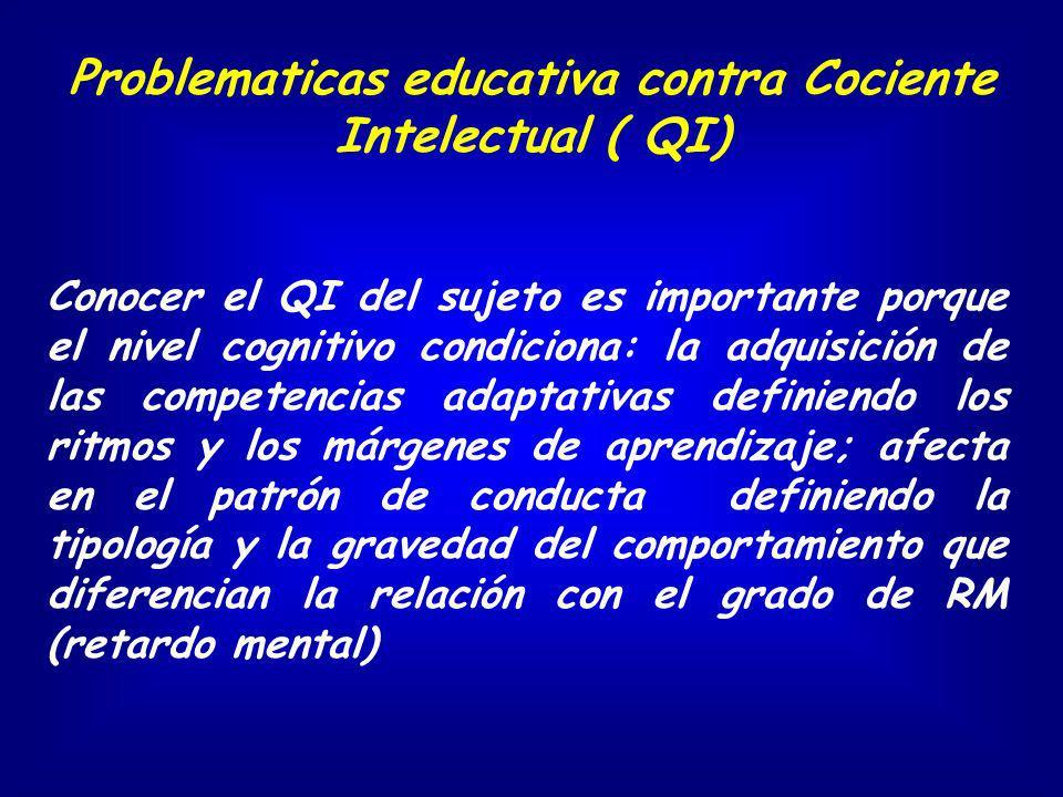 Problematicas educativa contra Cociente Intelectual ( QI)