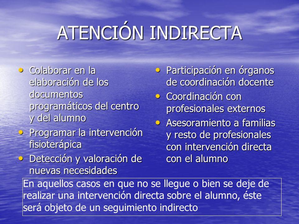 ATENCIÓN INDIRECTAColaborar en la elaboración de los documentos programáticos del centro y del alumno.