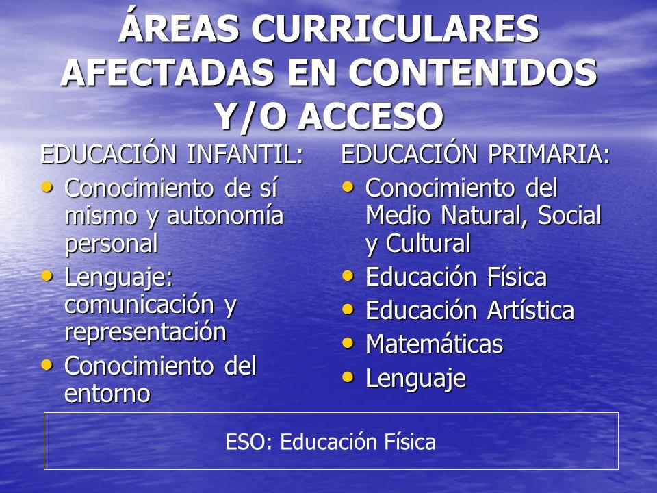 ÁREAS CURRICULARES AFECTADAS EN CONTENIDOS Y/O ACCESO