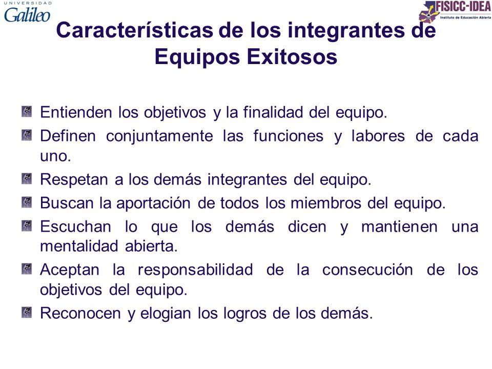 Características de los integrantes de Equipos Exitosos