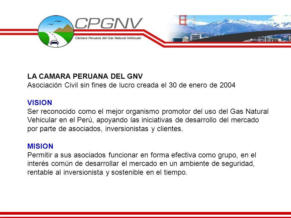 LA CAMARA PERUANA DEL GNV
