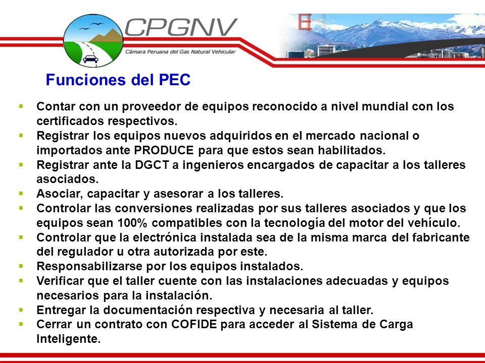Funciones del PEC Contar con un proveedor de equipos reconocido a nivel mundial con los certificados respectivos.