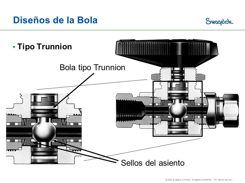 Diseños de la Bola Tipo Trunnion Bola tipo Trunnion Sellos del asiento