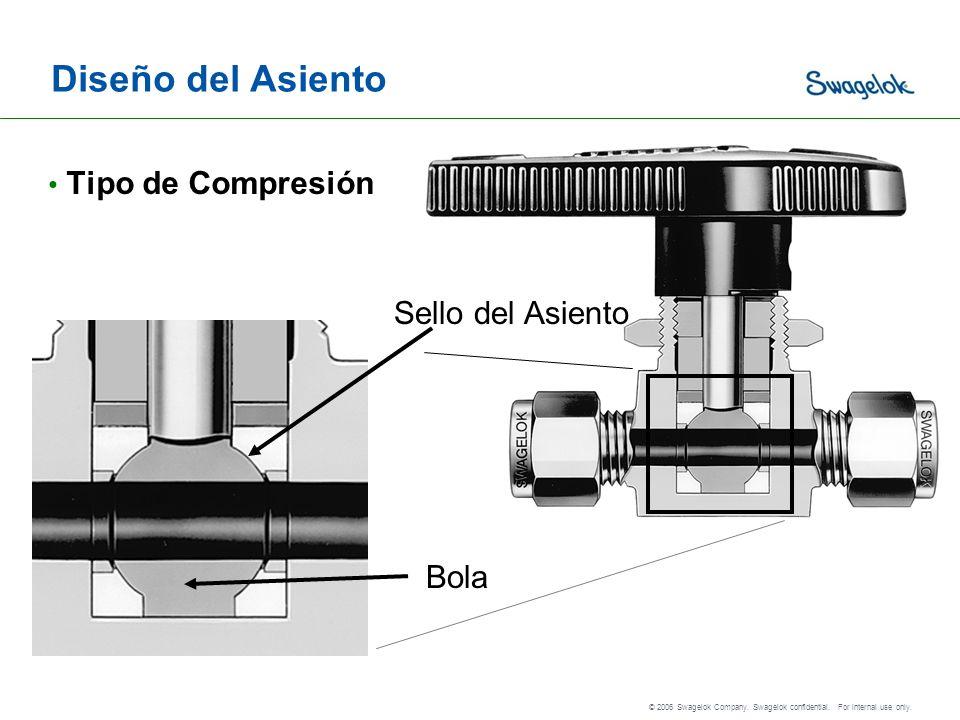 Diseño del Asiento Tipo de Compresión Sello del Asiento Bola