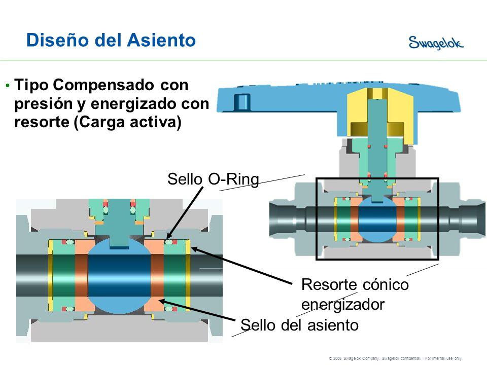 Diseño del Asiento Tipo Compensado con presión y energizado con resorte (Carga activa) Sello O-Ring.