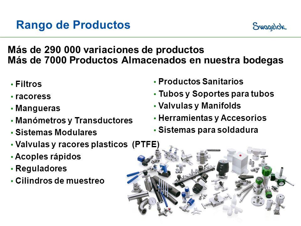 Rango de Productos Más de 290 000 variaciones de productos