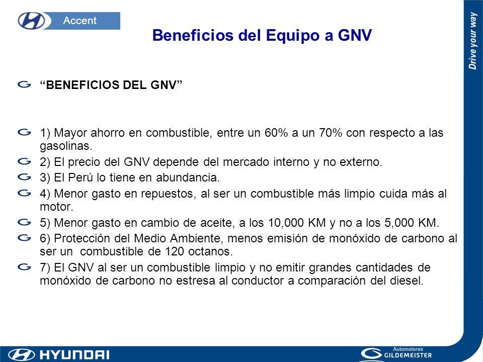 Beneficios del Equipo a GNV
