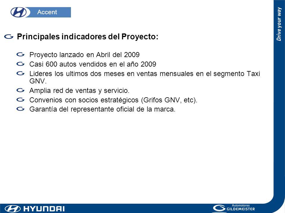 Principales indicadores del Proyecto: