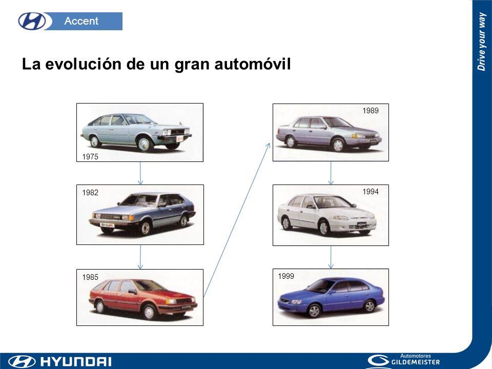 La evolución de un gran automóvil