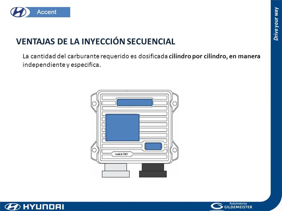 VENTAJAS DE LA INYECCIÓN SECUENCIAL