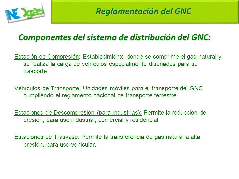 Reglamentación del GNC