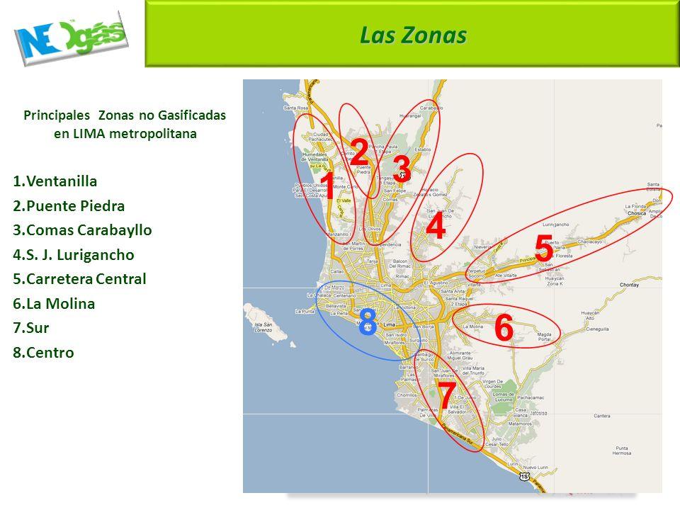 Principales Zonas no Gasificadas en LIMA metropolitana