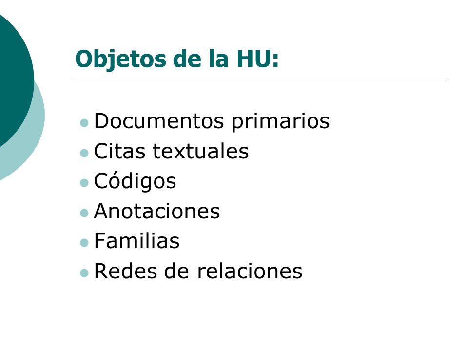 Objetos de la HU: Documentos primarios Citas textuales Códigos