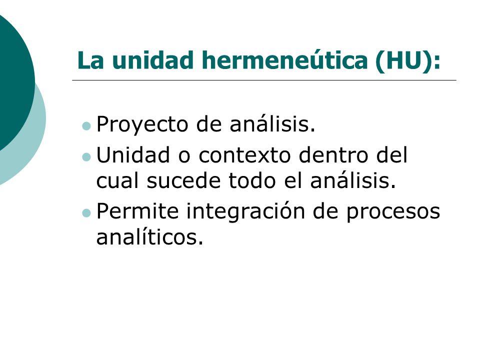La unidad hermeneútica (HU):